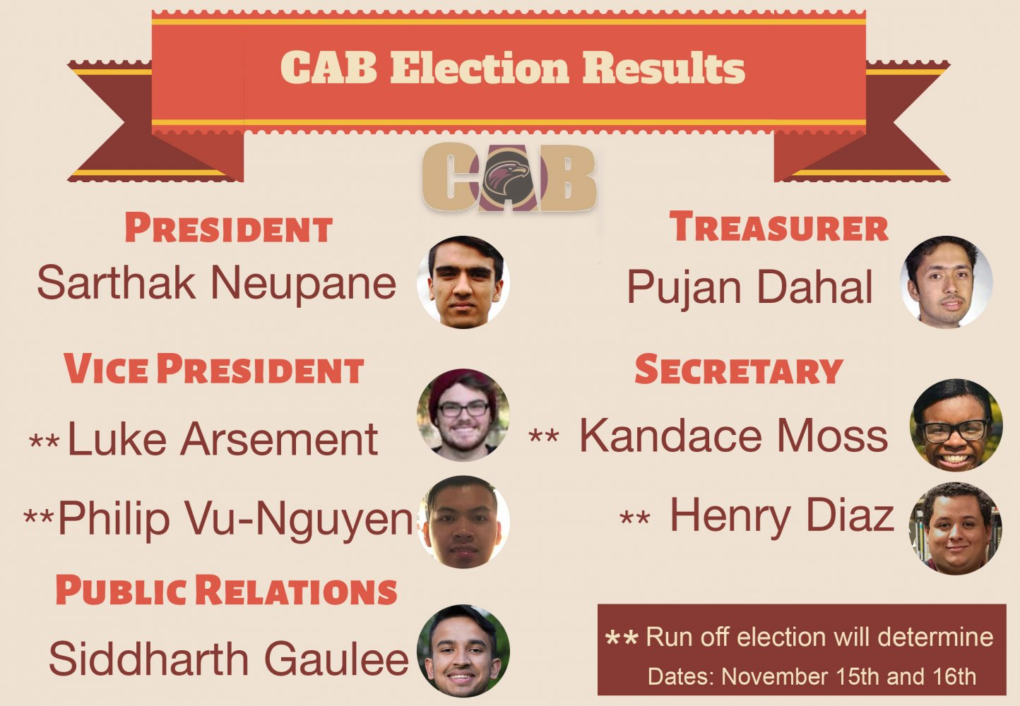 CAB Election Results