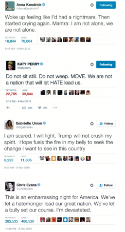 Celebrities react to Trump