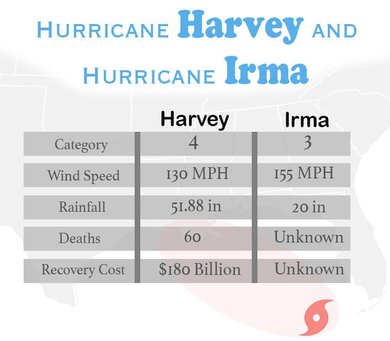Hurricane_graphic