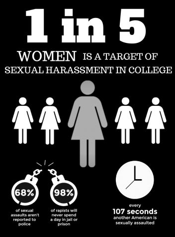 Proposed bill protects sexual harassment offenders, victims