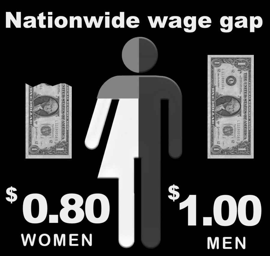 Gender+pay+wage+gap+continues