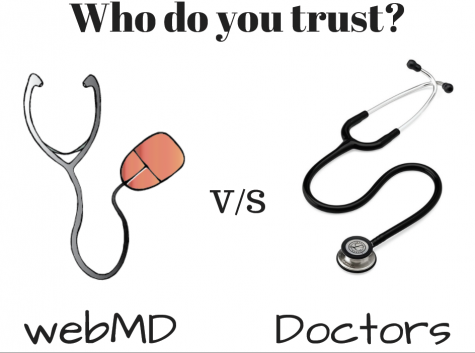 WebMD vs real MD: Students self-diagnose before trusting doctors