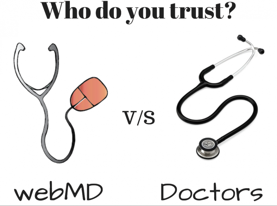 WebMD+vs+real+MD%3A+Students+self-diagnose+before+trusting+doctors