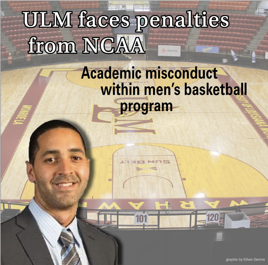ULM faces penalties  from NCAA