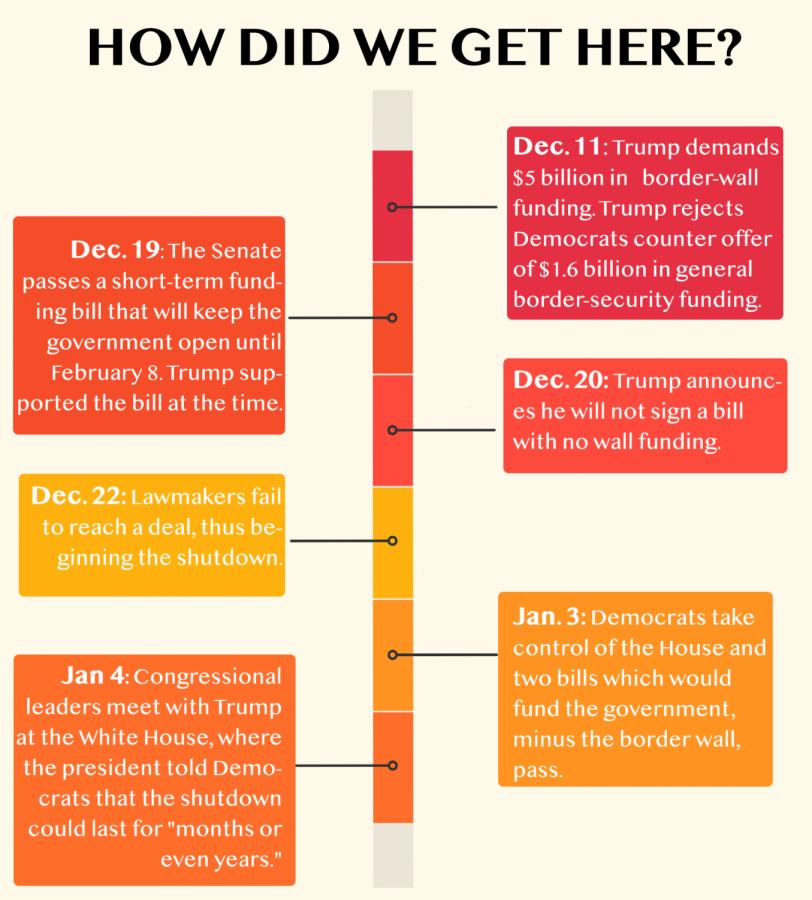 Government+shutdown+continues