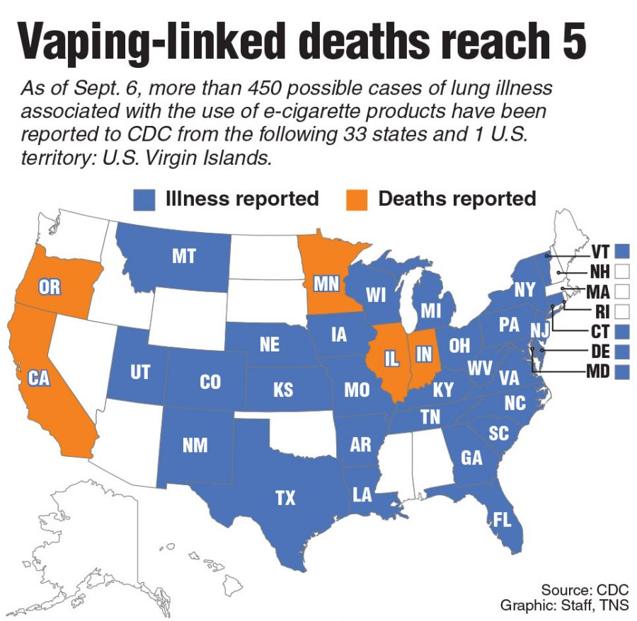 Map showing lung illness and deaths related to vaping.