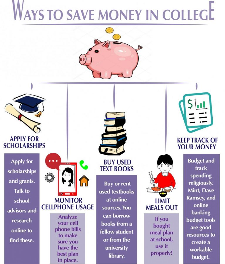 Students save money by budgeting