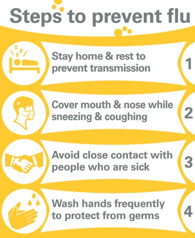 Flu season approaches, make preparations
