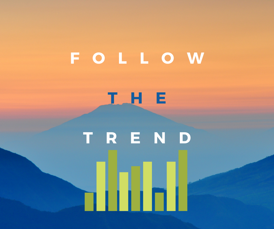 https://www.colibritrader.com/on-trend-following-or-how-to-define-the-trend/