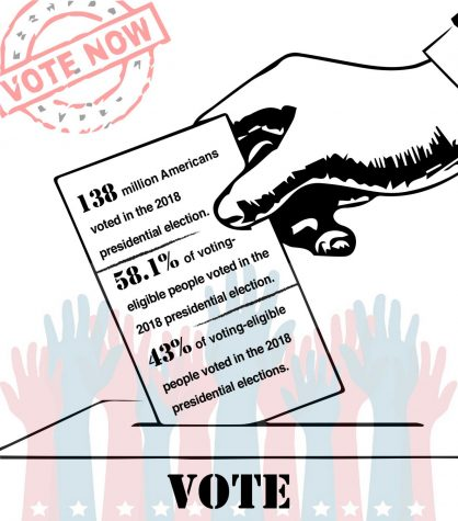 Student voter ratio low; NAACP wants change