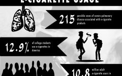 Electronic cigarette use raises possible health complications
