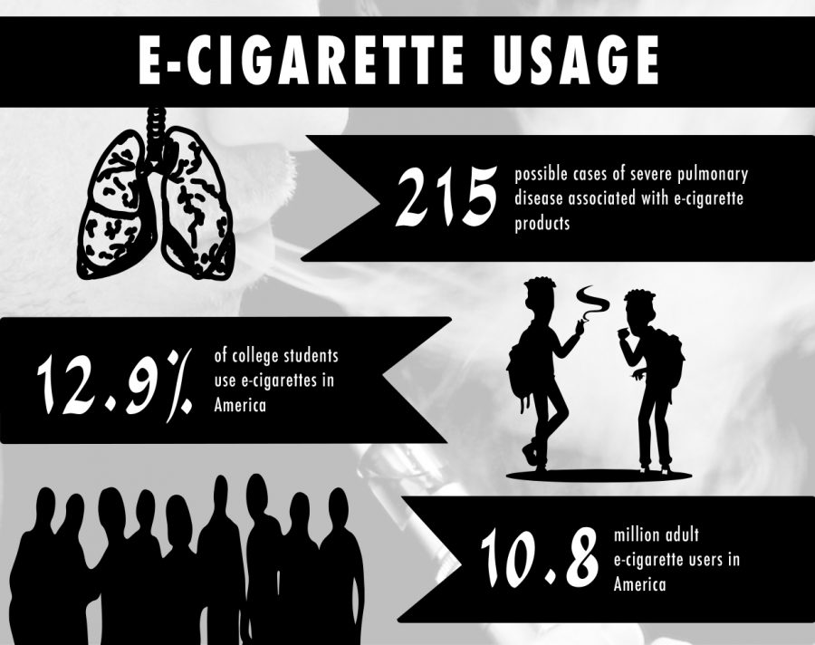 Electronic+cigarette+use+raises+possible+health+complications