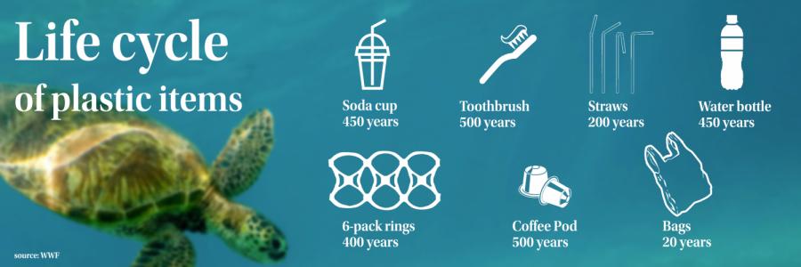 Should ULM get rid of straws like GSU? (AGAINST)