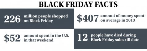 Students prepare for Black Friday shopping