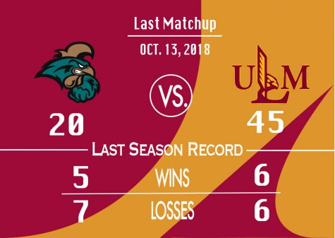 Men's basketball falls short in Lafayette