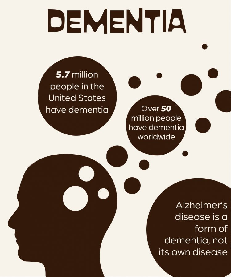 Gerontology+conference+shines+light+on+dementia