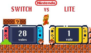 Which gaming console is better: Nintendo Switch or Lite?