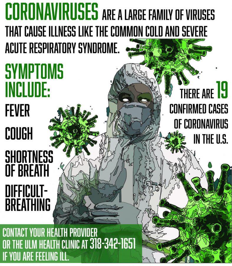 Coronavirus+risk+low%3A+Precautions+necessary