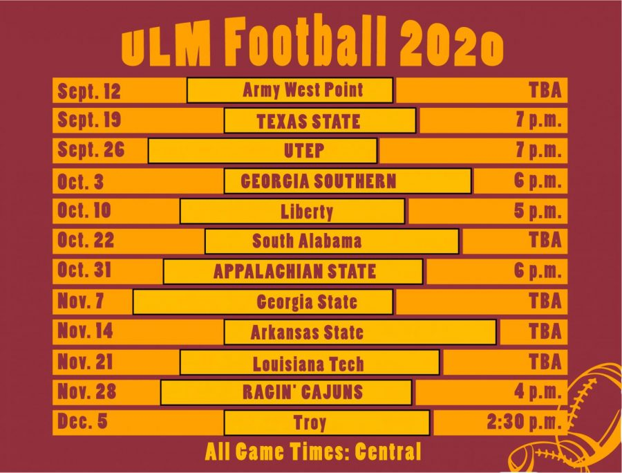 ULM completes game schedule