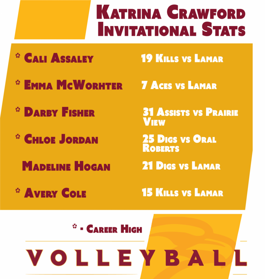 Volleyball+off+to+hot+start