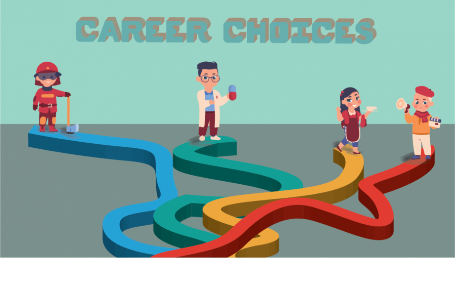Tips on how to decide your professional path
