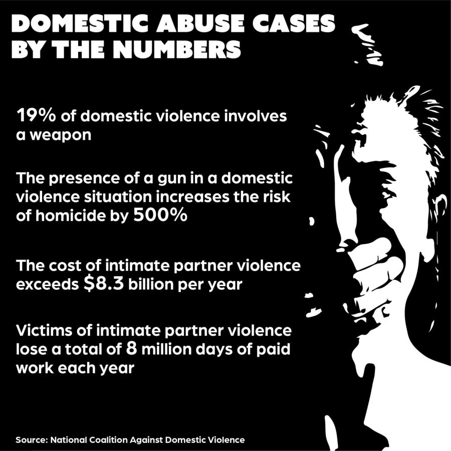 Stigma+around+domestic+abuse+can+silence+victims